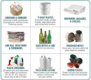 Click here for Recyling Guidelines